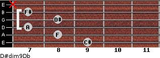 D#dim9/Db for guitar on frets 9, 8, 7, 8, 7, x
