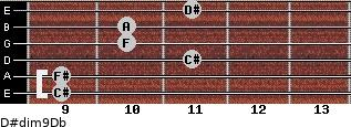 D#dim9/Db for guitar on frets 9, 9, 11, 10, 10, 11