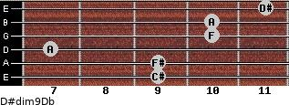 D#dim9/Db for guitar on frets 9, 9, 7, 10, 10, 11