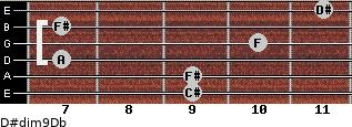 D#dim9/Db for guitar on frets 9, 9, 7, 10, 7, 11