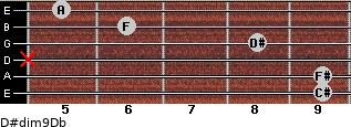 D#dim9/Db for guitar on frets 9, 9, x, 8, 6, 5