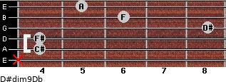 D#dim9/Db for guitar on frets x, 4, 4, 8, 6, 5