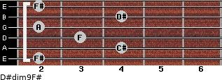 D#dim9/F# for guitar on frets 2, 4, 3, 2, 4, 2