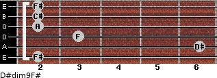 D#dim9/F# for guitar on frets 2, 6, 3, 2, 2, 2