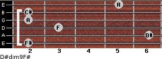 D#dim9/F# for guitar on frets 2, 6, 3, 2, 2, 5