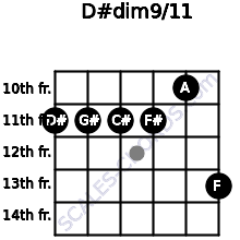 D#dim9/11 for guitar on frets 11, 11, 11, 11, 10, 13