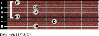D#dim9/11/13/Gb guitar chord