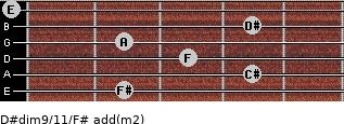 D#dim9/11/F# add(m2) guitar chord