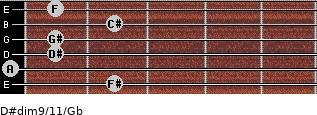 D#dim9/11/Gb guitar chord
