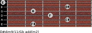 D#dim9/11/Gb add(m2) guitar chord