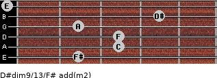 D#dim9/13/F# add(m2) guitar chord