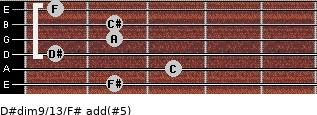 D#dim9/13/F# add(#5) guitar chord
