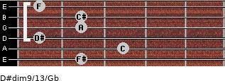 D#dim9/13/Gb guitar chord