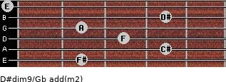 D#dim9/Gb add(m2) guitar chord
