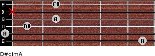 D#dim/A for guitar on frets 5, 0, 1, 2, x, 2
