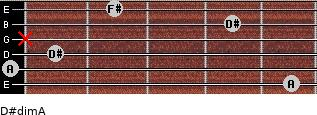 D#dim/A for guitar on frets 5, 0, 1, x, 4, 2