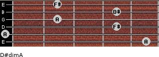 D#dim/A for guitar on frets 5, 0, 4, 2, 4, 2