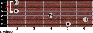 D#dim/A for guitar on frets 5, 6, 4, 2, x, 2
