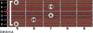 D#dim/A for guitar on frets 5, 6, 7, x, 7, 5