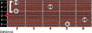 D#dim/A for guitar on frets 5, 6, x, 2, 4, 2