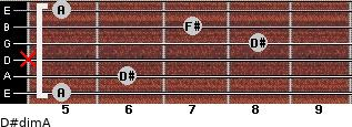 D#dim/A for guitar on frets 5, 6, x, 8, 7, 5