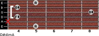 D#dim/A for guitar on frets 5, x, 4, 8, 4, 5
