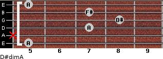D#dim/A for guitar on frets 5, x, 7, 8, 7, 5