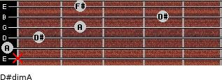 D#dim/A for guitar on frets x, 0, 1, 2, 4, 2