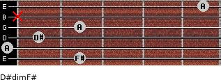 D#dim/F# for guitar on frets 2, 0, 1, 2, x, 5