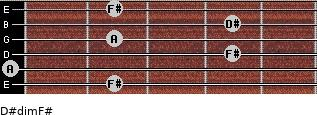 D#dim/F# for guitar on frets 2, 0, 4, 2, 4, 2