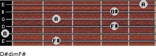 D#dim/F# for guitar on frets 2, 0, 4, 2, 4, 5