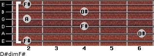 D#dim/F# for guitar on frets 2, 6, 4, 2, 4, 2