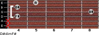 D#dim/F# for guitar on frets x, x, 4, 8, 4, 5