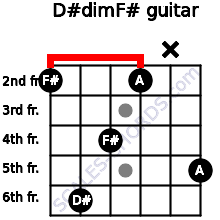 D#dim/F# for guitar on frets 2, 6, 4, 2, x, 5