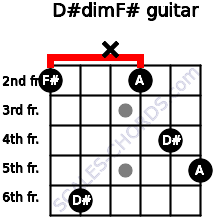 D#dim/F# for guitar on frets 2, 6, x, 2, 4, 5