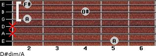 D#dim/A for guitar on frets 5, x, x, 2, 4, 2