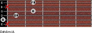 D#dim/A for guitar on frets x, 0, 1, 2, x, 2