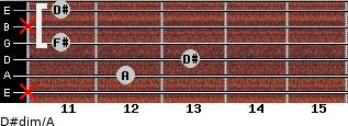 D#dim/A for guitar on frets x, 12, 13, 11, x, 11