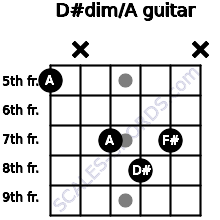 D#dim/A for guitar on frets 5, x, 7, 8, 7, x