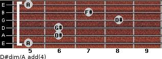 D#dim/A add(4) guitar chord