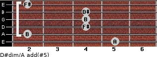 D#dim/A add(#5) guitar chord