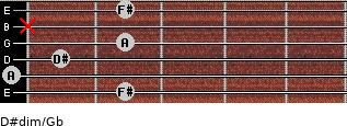 D#dim/Gb for guitar on frets 2, 0, 1, 2, x, 2