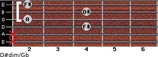 D#dim/Gb for guitar on frets x, x, 4, 2, 4, 2