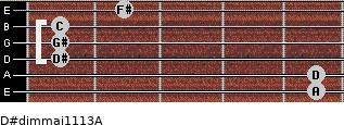 D#dim(maj11/13)/A for guitar on frets 5, 5, 1, 1, 1, 2