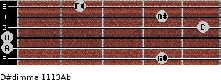 D#dim(maj11/13)/Ab for guitar on frets 4, 0, 0, 5, 4, 2