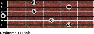 D#dim(maj11/13)/Ab for guitar on frets 4, 3, 0, 2, 4, 2