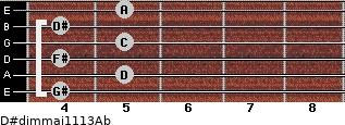 D#dim(maj11/13)/Ab for guitar on frets 4, 5, 4, 5, 4, 5
