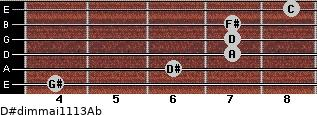 D#dim(maj11/13)/Ab for guitar on frets 4, 6, 7, 7, 7, 8