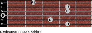 D#dim(maj11/13)/Ab add(#5) guitar chord