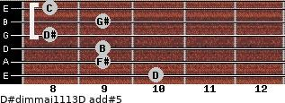D#dim(maj11/13)/D add(#5) guitar chord